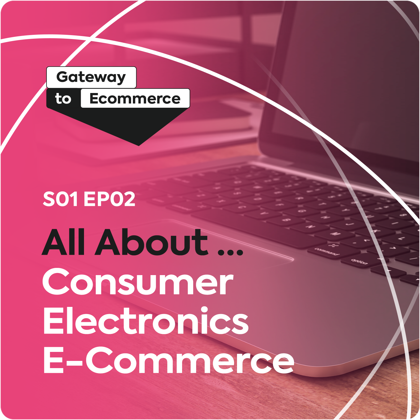 All About... Consumer Electronics E-Commerce